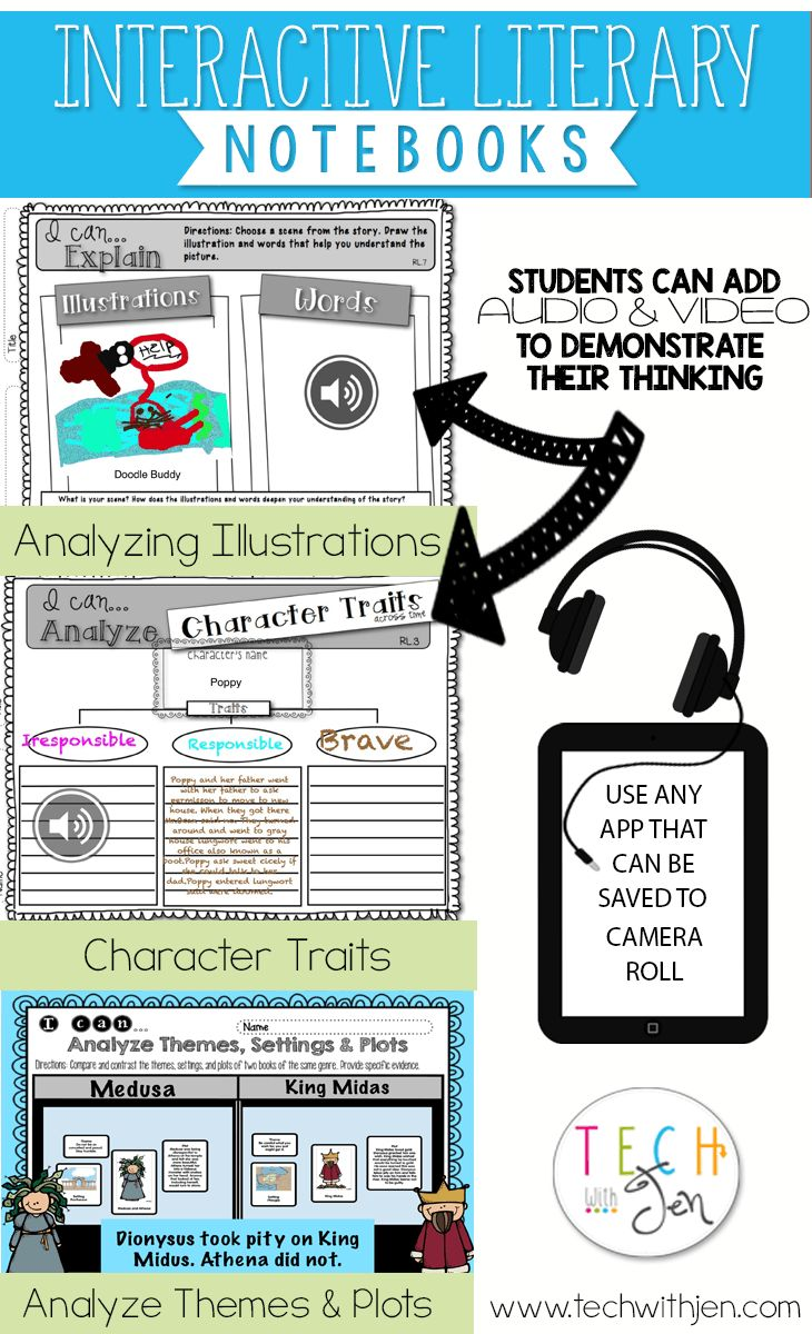 The Interactive Reading Notebooks - how to videos - For iPads! Use them with or without graphic organizers. Awesome!