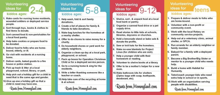 Kids of All Ages Can Volunteer (They Just Can't Clean Their Rooms). Volunteer and service ideas for kids as young as 2, by age group!