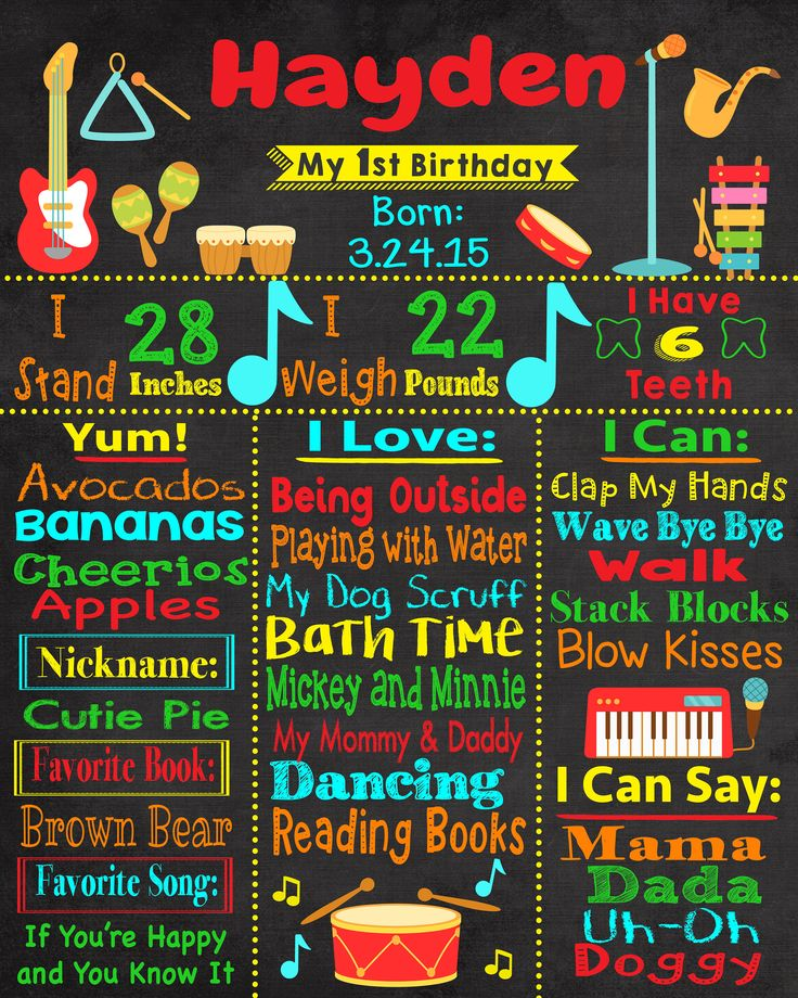 Great for ANY Age! Feel free to change any of the categories to fit any age! (Directions Below) This chalkboard poster will be perfect to display at your child's birthday, share with friends electronically (Facebook, IG, Twitter, etc), or place in a baby book! This will be a wonderful keepsake and a perfect photo prop! Hang it up after and use as some awesome decoration! You could even print as a 5x7 and send out as a card! ====THIS IS A DIGITAL FILE===&#x...