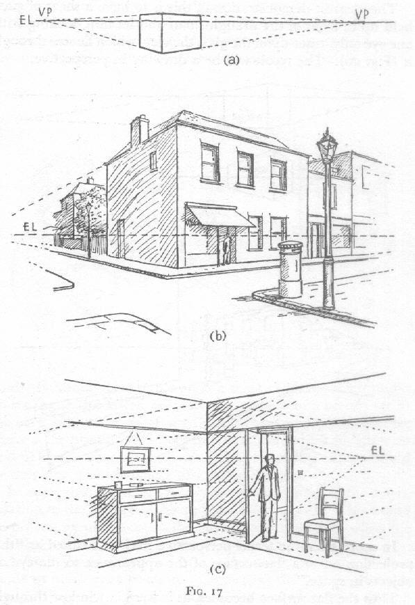 153 best t cnicas de dibujos images on pinterest for Exterior 1 point perspective