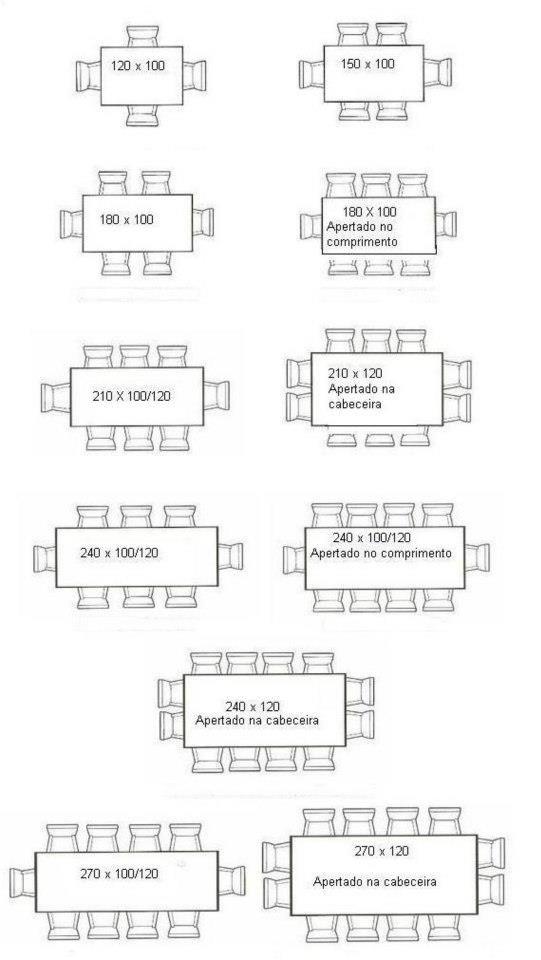 mesas e tamanhos