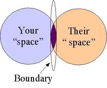reinke space boundaries in dating