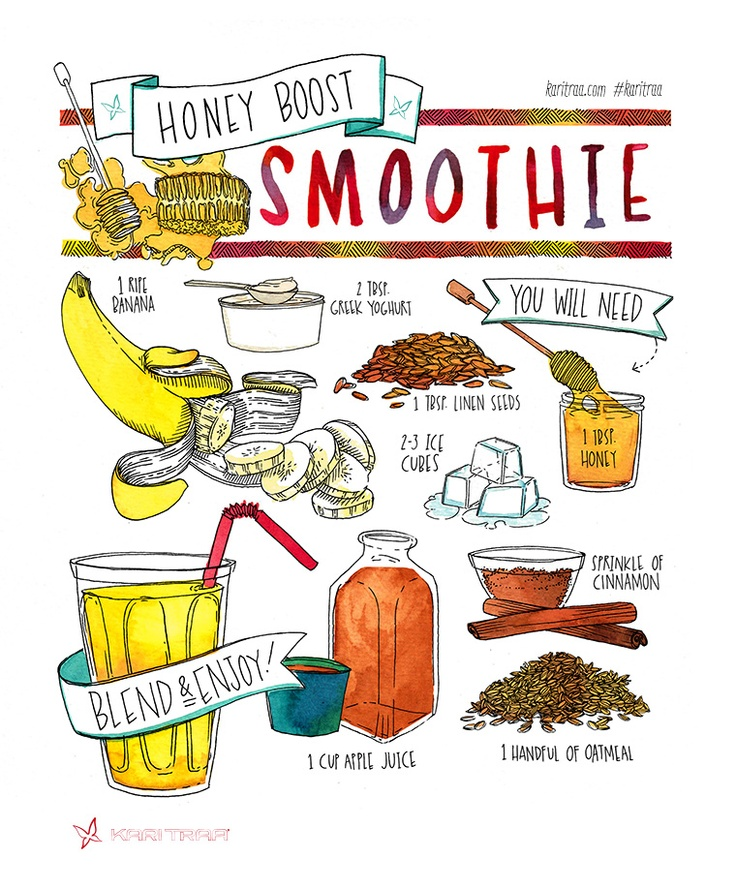 Get ready for a workout or a day in the slopes with this delicious smoothie. From www.karitraa.com