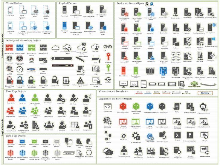 microsoft visio stencil links collection - Visio Network Template