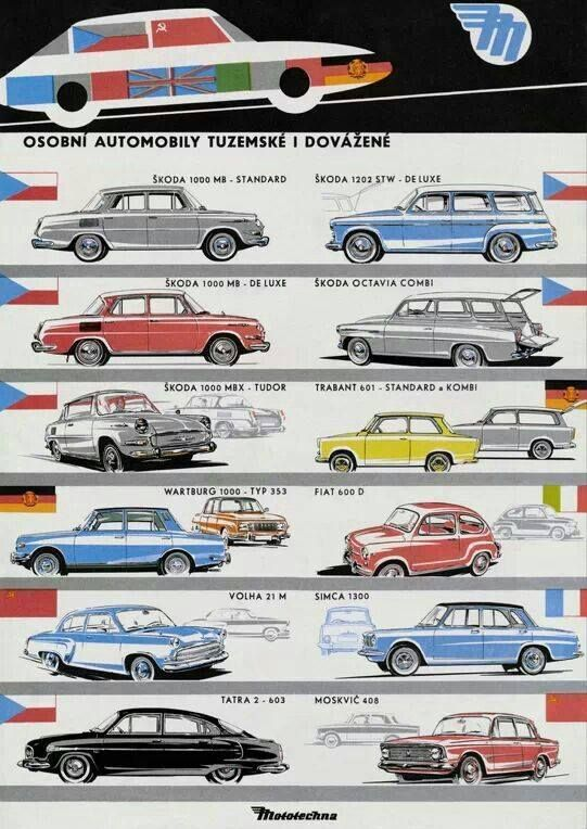 Cars it was possible to buy in Czechoslovakia in 60's.