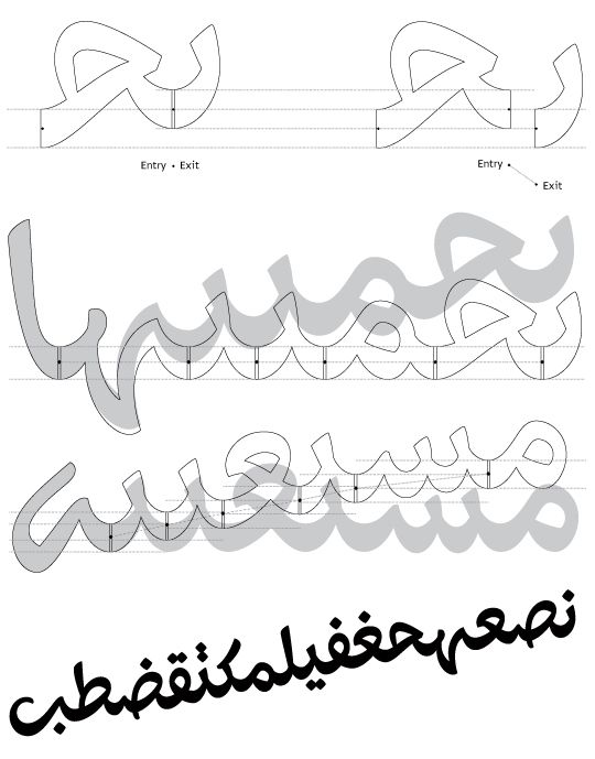 Typotheque Arabic Calligraphy And Type Design By Kristyan