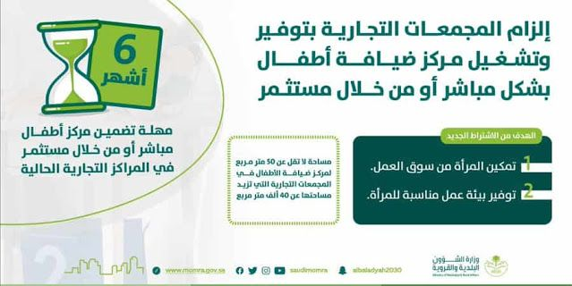 Pin By Saudi Expatriates Com On Saudi Arabia 2020 In 2020 Commercial Center Working Mother Private Sector