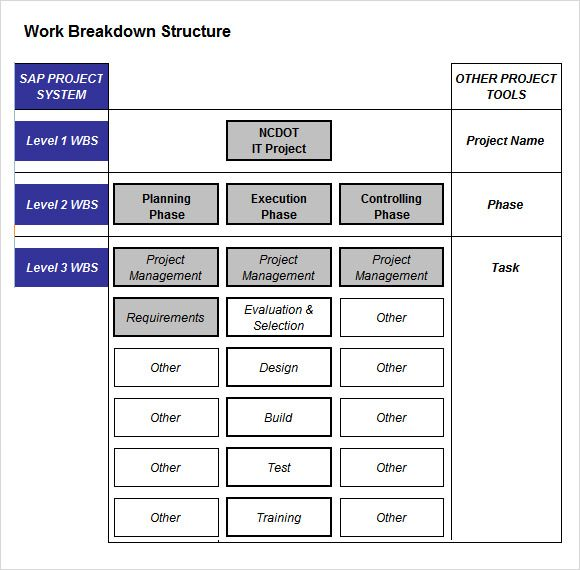 Work Breakdown Structure Template Excel - Ex