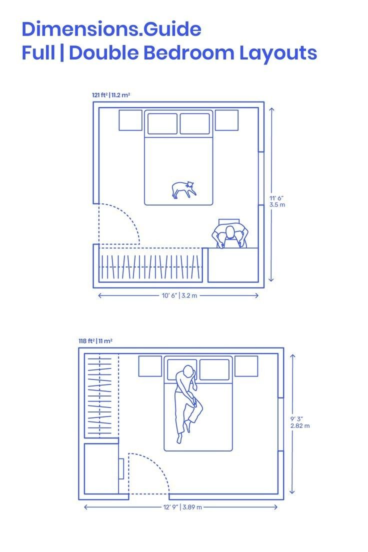 Dimesnsions Guide Full Double Bedrooms Layouts Master Bedroom Layout Bedroom Layouts Bedroom Floor Plans
