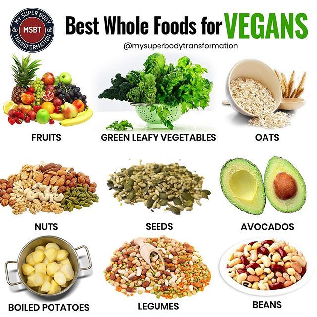 Vegan Whole Foods Happy Boxing Day And Wow Only 5 Days 2019 So What Does It Mean To Be Vegan In Addit Whole Food Recipes Raw Vegan Diet Vegan Food Pyramid
