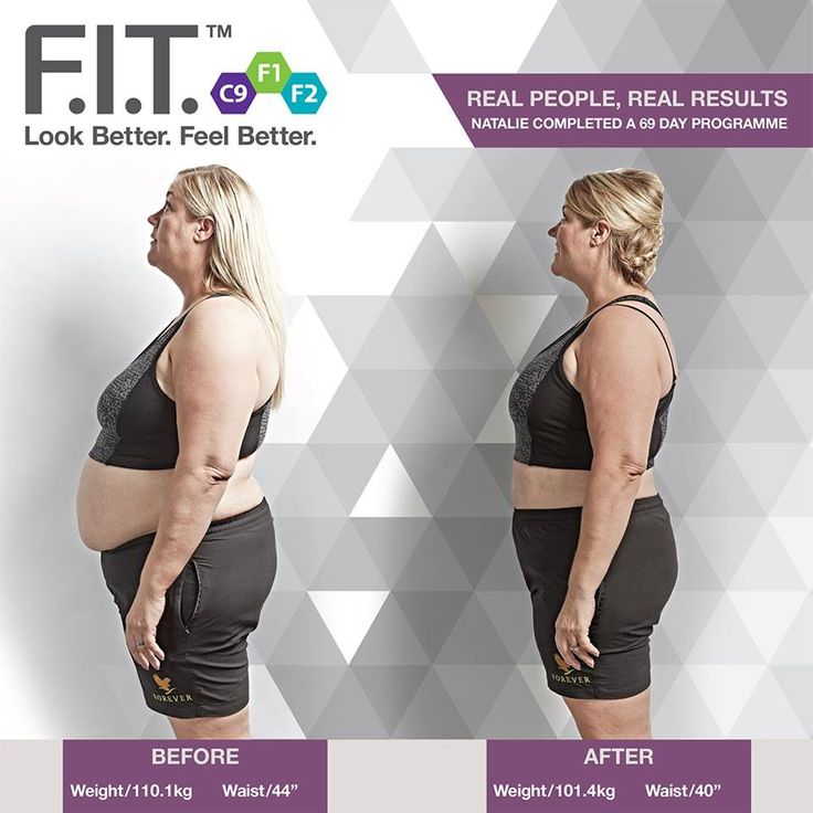 Natalie's' F.I.T results  www.healthyfuture.flp.com