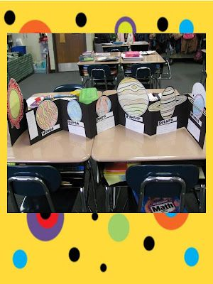 Lots of fun ideas about teaching the solar system and how to get students excited about learning it. I would love to use some of these projects in class.