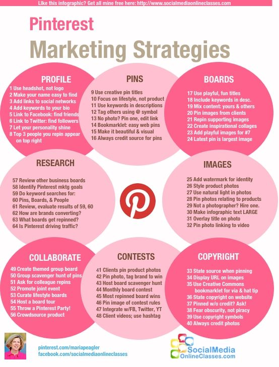 Some Pinteresting tips that will help you with your Pinterest or any other social media.  Click on  pin to get more tips.