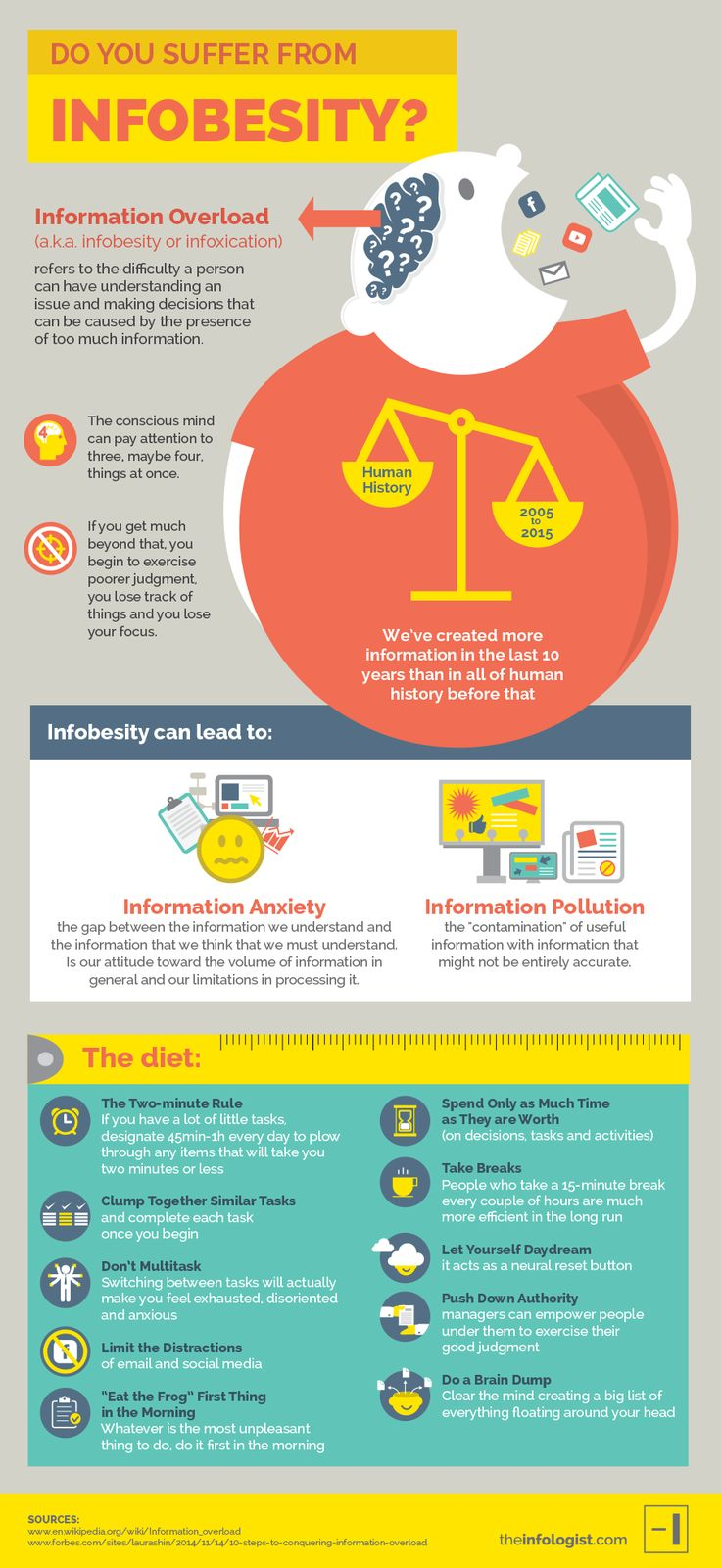 Do You Suffer From Infobesity? #Infographic #MentalHealth #Health