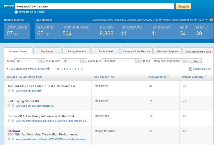 The Best Free SEO Tools for Competitive Intelligence - Search Engine Journal