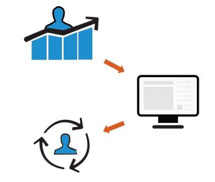 Pentru ca profitul companiei dumneavoastra sa creasca de la un trimestru la celalalt aveti nevoie de mai multi clienti.  Descoperiti totul despre serviciul nostru de generare de potentiali clienti pe http://visudamarketing.ro/email-marketing/