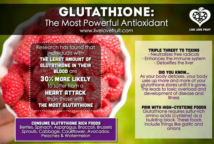 Smart Health Talk Advice: Glutathione: Antioxidant that won't die. Plant antioxidants donate an electron to free radical and die. Body makes glutathione (less with age). Acts like antioxidant, but doesn't die after. Seniors w/highest blood levels can live longer w/some 20 yrs. Plant Foods w/ Pure Glutathione: RAW asparagus, spinach, avocado, melon, grapefruit, peaches, squash. High cystine foods: garlic/onions, & cruciferous veggies: broccoli, cabbage, brussels sprouts, kale help make more.
