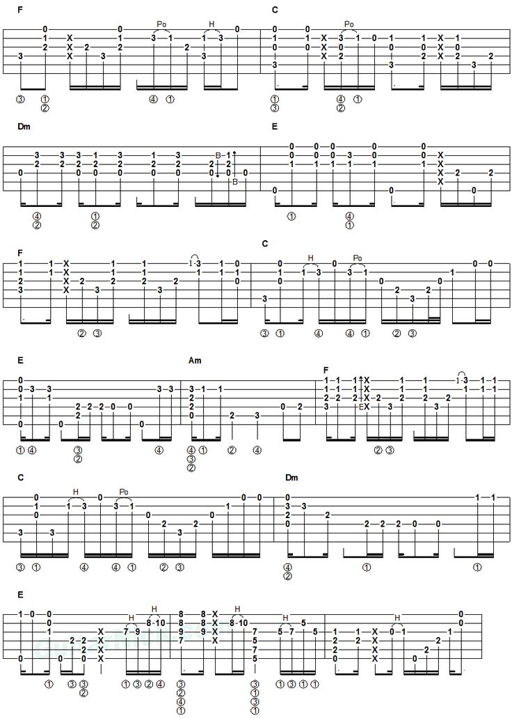 60 Best Guitar Images On Pinterest Guitars Guitar Chords And Musicals