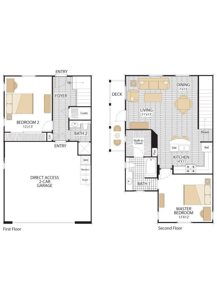 Irvine Company Apartment Communities