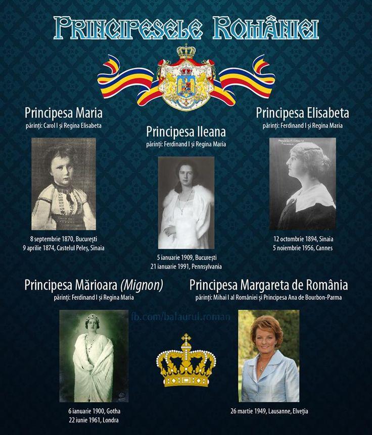 Principesele Romaniei