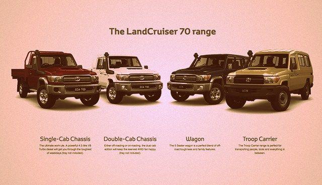 2019 Toyota Land Cruiser 70 Series Changes Toyota Land Cruiser Land Cruiser Land Cruiser 70 Series