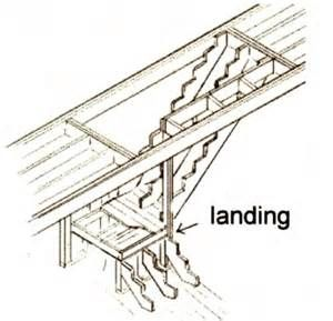 Best Stairs Will Have Landings Because Of The Room It Saves 400 x 300