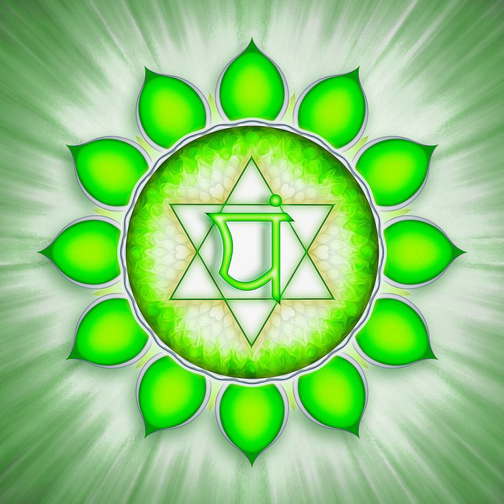 Wer sich für die Liebe öffnen möchte, sollte sein Herz-chakra aktivieren - etwa mit grüner Wandfarbe pder einem Gemälde eines passenden Mandalas.