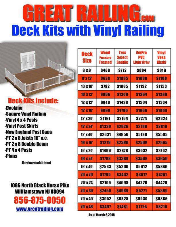 256 best images about deck ideas on pinterest composite for Cheap decking kits sale