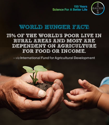 WORLD HUNGER FACT: 75% of the world's poor live in rural areas and most are dependent on agriculture for food or income. Via International Fund for Agricultural Development (IFAD)