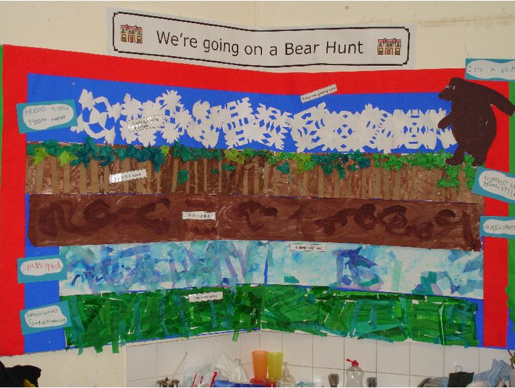We're Going on a Bear Hunt Classroom Display Photo - SparkleBox