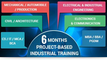 DEHRADUN OFFICE: Multisoft Systems, Dehradun Ojasavi Complex, GMS Road, Ballupur Chowk, Dehradun, UK- (India) (+91) 135 2760124 (+91) 8057399831 doon@multisoftsystems.com