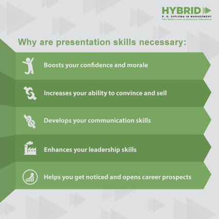 75 best  - presentation skills ppt