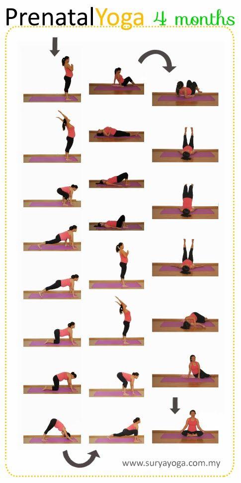 My Surya Yoga Baby: Step by Step Practice