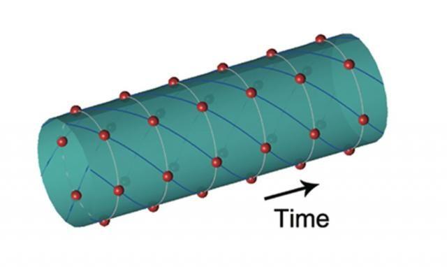 Des scientifiques ont créé un nouvel état de matière : le cristal temporel
