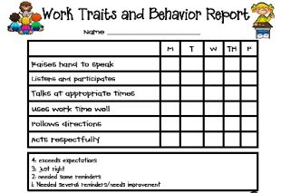 Work Traits and Behavior Report                              …