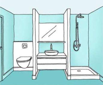 Les 25 meilleures id es de la cat gorie salle de bains commune sur pinterest organiser la for Plan petite salle de douche