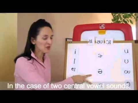 Learn Pronunciation of English Vowel Sounds - YouTube
