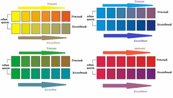 """Мы рассматривали разные варианты контрастов в теме """" Цветовые контрасты """". Среди них был: Симультанный контраст Симультанный контраст - появление…"""