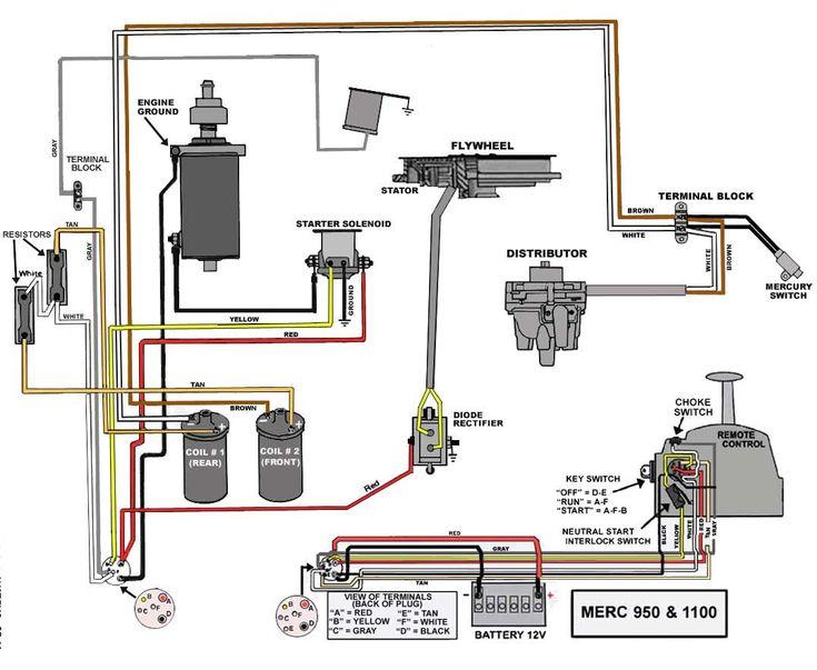 Bbaeecc 40 Hp Mercury Outboard Starter Solenoid Wiring Mercury Outboard Electronic Circuit Design Mercury