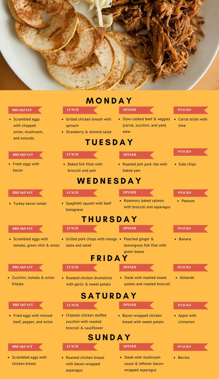 Easy One Week Paleo Meal Plan and Paleo Shopping List