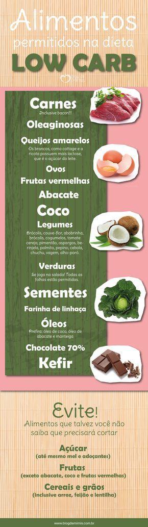 Alimentos permitidos na dieta low carb - Blog da Mimis #lowcarb #dieta #blogamimis #alimentos #alimentação #emagrecer