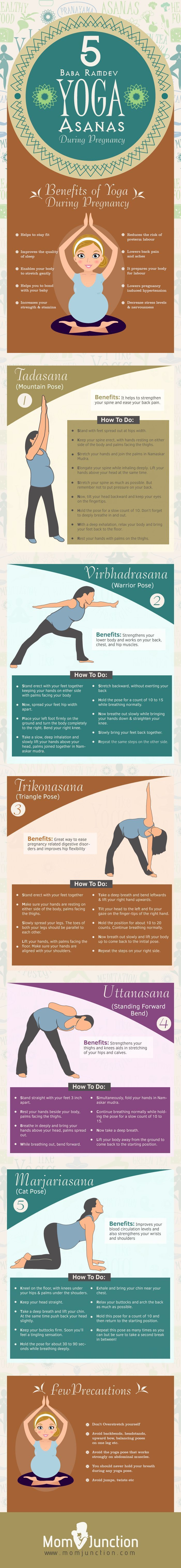 Baba Ramdev Yoga Asanas For Pregnant Women: Regular exercise is important, even for pregnant women. And the best you can do for your changing body is try doing few prenatal yoga asanas! If you want to try prenatal yoga poses, Baba Ramdev yoga for #pregnancy can help you!