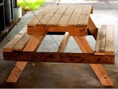 Mesa de picnic con palets reciclados cosas para hacer Como hacer un comedor