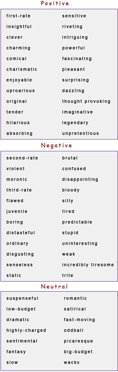 3 adjectives describe me essay For starters, adjectives are words that describe nouns or pronouns they answer questions like what kind, how many, and which one the three main types of adjectives are descriptive adjectives, quantitative adjectives, and demonstrative adjectives.