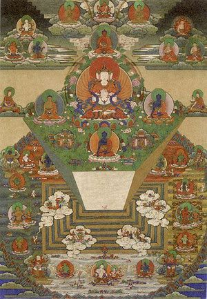 Is Mount Meru Still the Center of the Universe to Buddhists?: 19th Century Bhutanese Thanka of Mount Meru and the Buddhist Universe