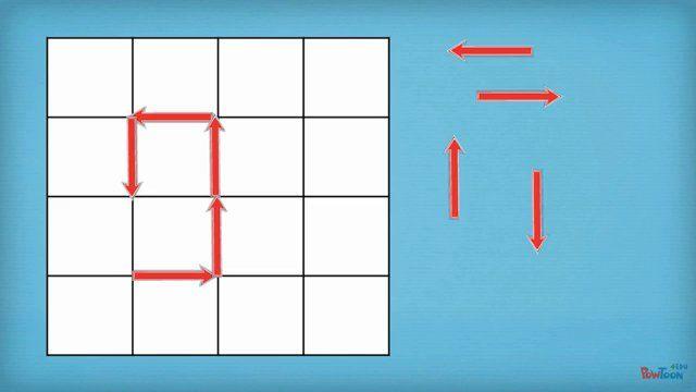 Cette vidéo traite de Capsule #5 : Repérer des objets dans l'esapce et dans un plan