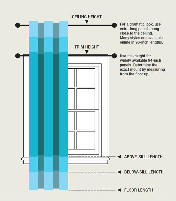 Curtain Hanging Height Guide Window Treatments Curtains Curtains Window Treatments