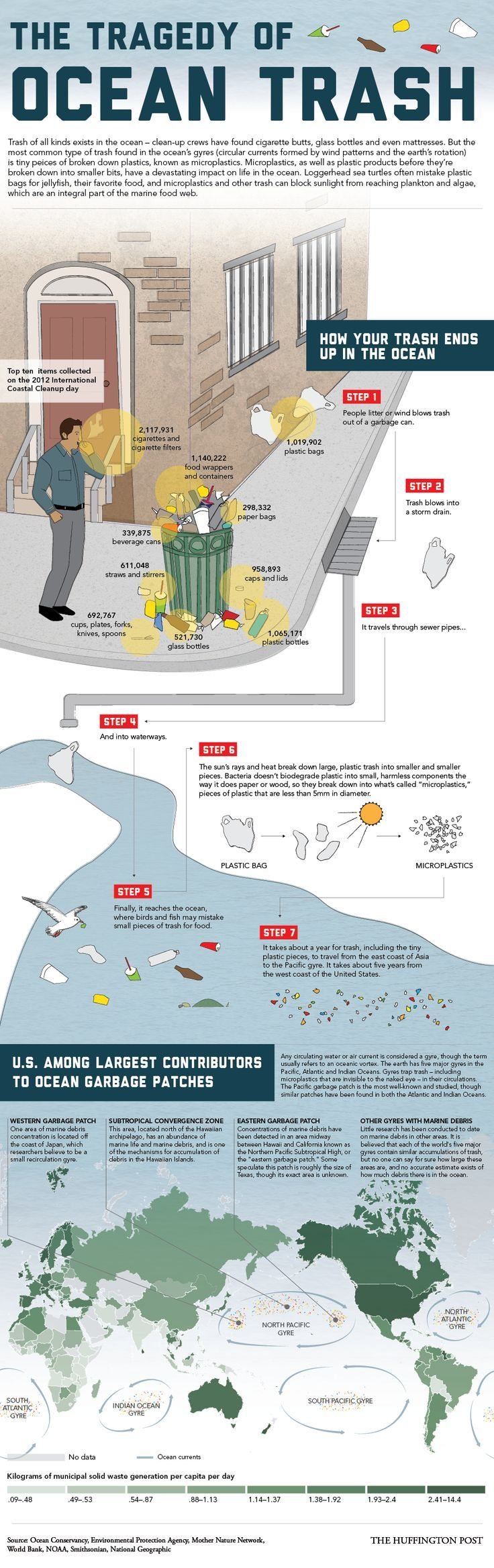 This Is How Your Plastic Bag Ends Up In Massive Ocean Garbage Patches. Be aware. Make a Change. #EarthDay