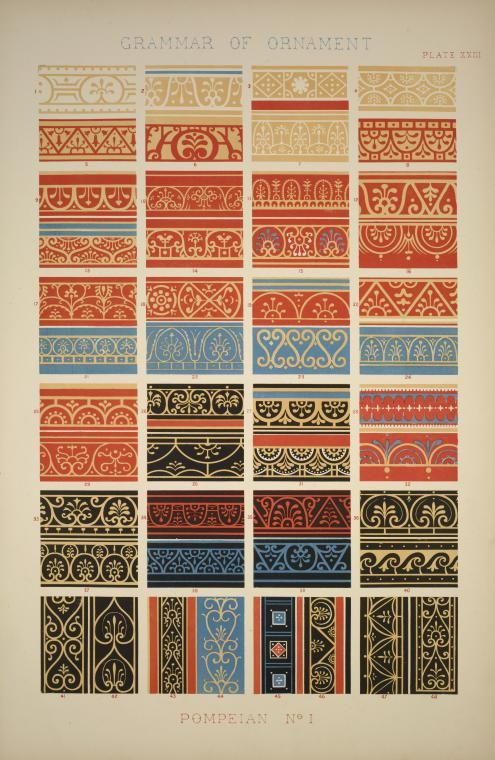"""Owen Jones, """"La Grammaire de l'ornement"""", planche """"Pompeian n°1""""."""