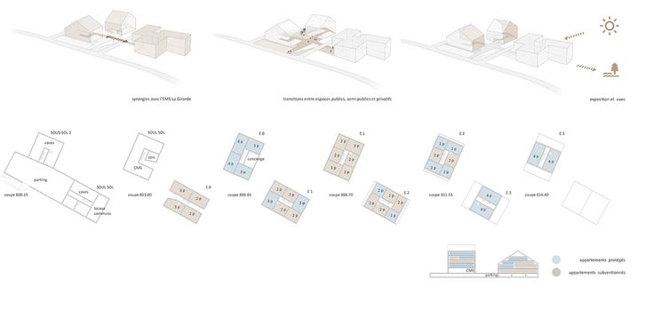 OPERASTUDIO - Competition - Home for elderly and social housing #Switzerland #Concept